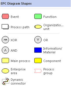 Import visio model rules of transformation ccuart Image collections